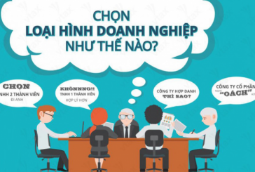 Lựa chọn loại hình kinh doanh nào để kinh doanh phù hợp tại Đà Nẵng