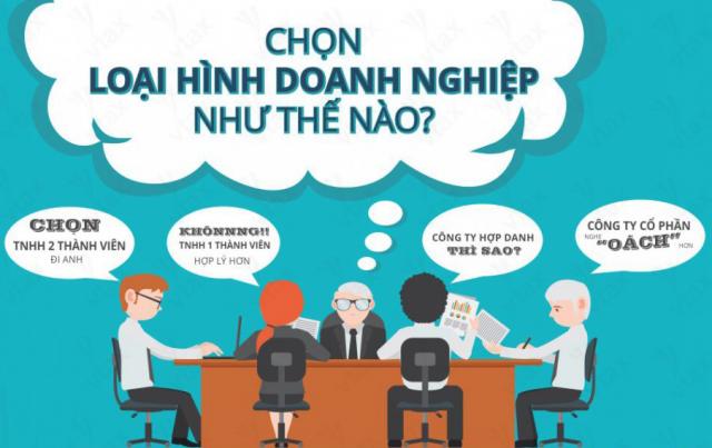 HINH ẢNH LUA CHON LOẠI HINH DOANH NGHIEP