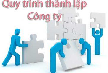 Quy trình thành lập công ty cổ phần tại Đà Nẵng.